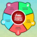 RamadanChallenge2020Circle